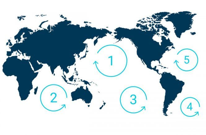 Ubicaciones de las cinco islas de plástico. La primera es la Gran Mancha. Imagen de The Ocean Cleanup